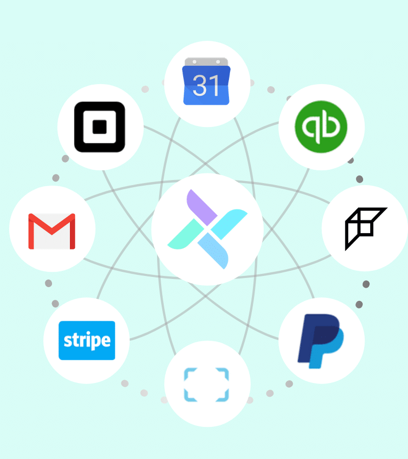 Iris integrates with Google, Square, Paypal, Quickbooks and more